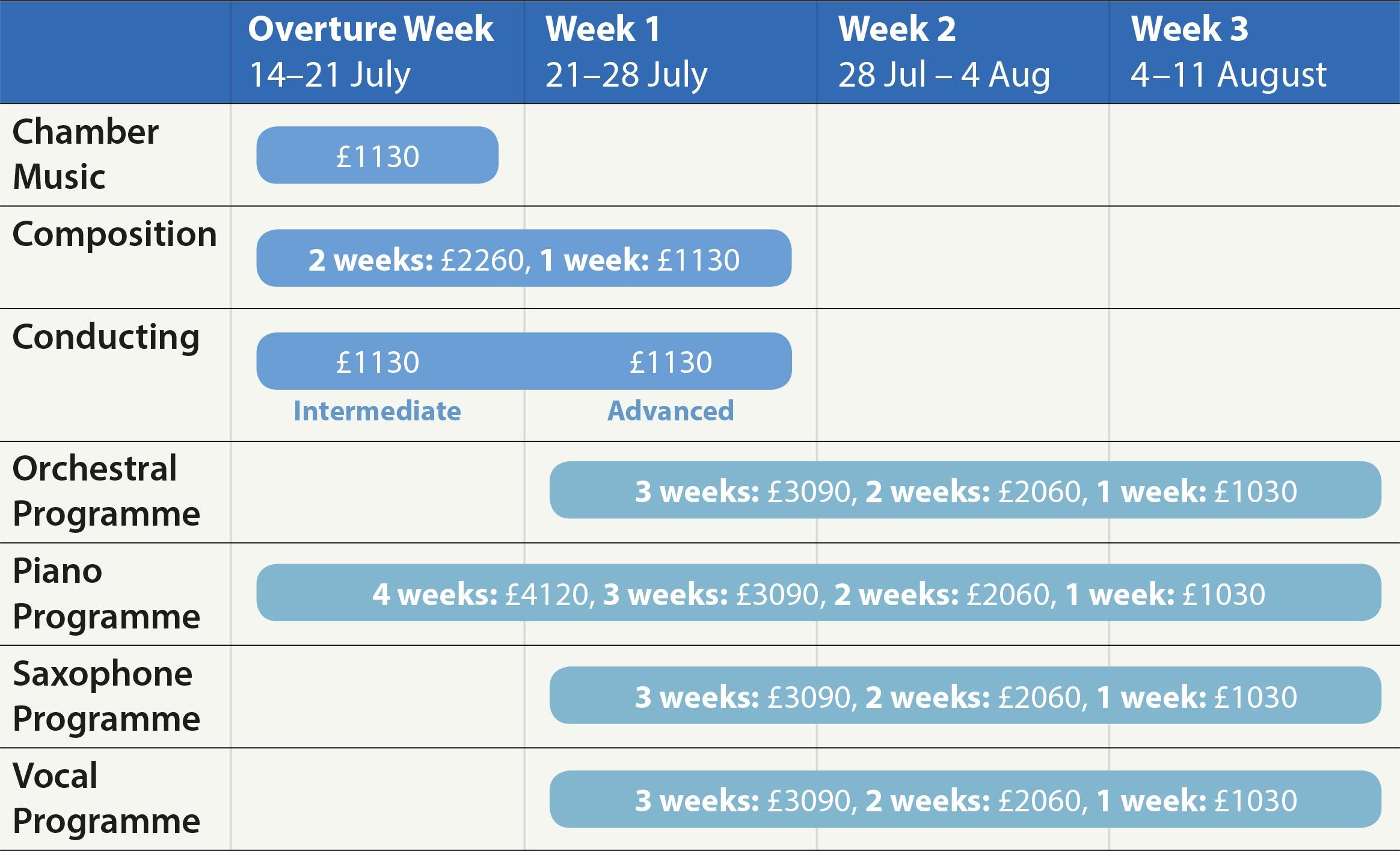 Ingenium Academy course timetable