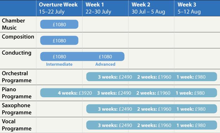 Ingenium Academy 2018 course timetable