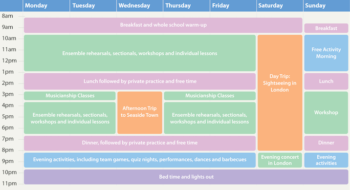 Example weekly timetable