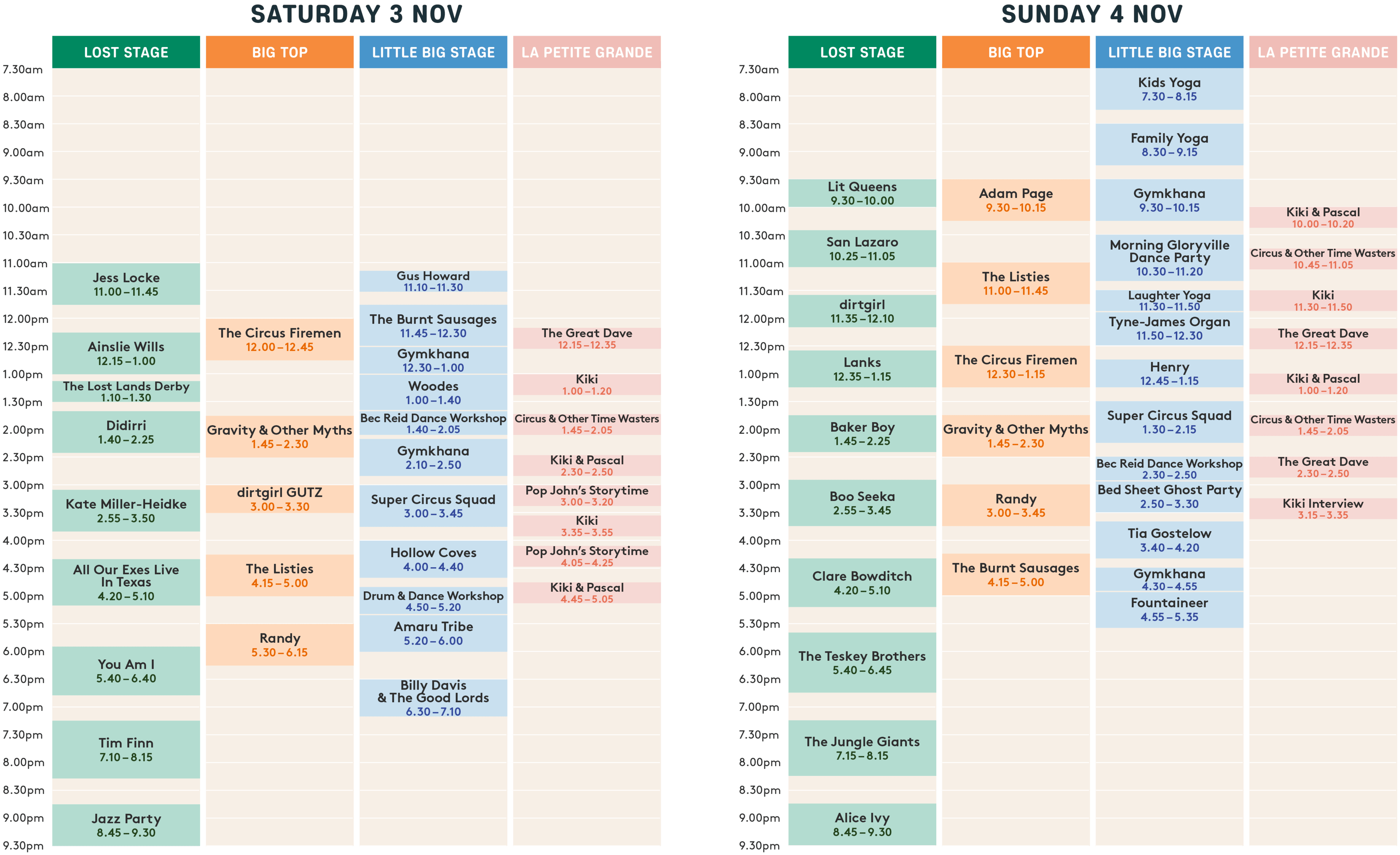 Playing Times - The Lost Lands 2018