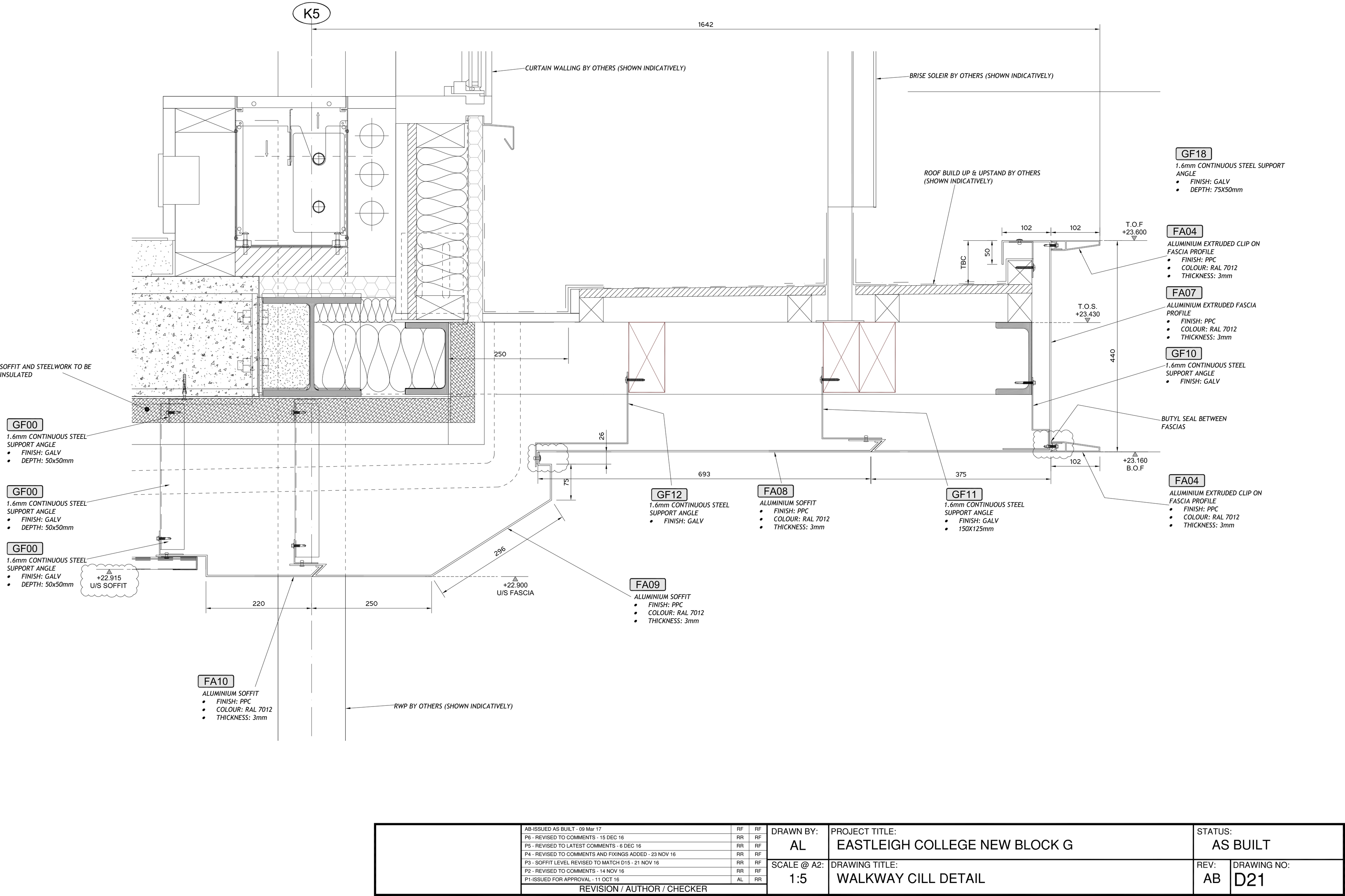 Blueprint 4