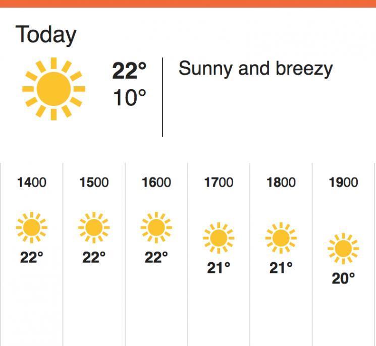 Blackbrook House Residents Enjoy The Sunny Weather image