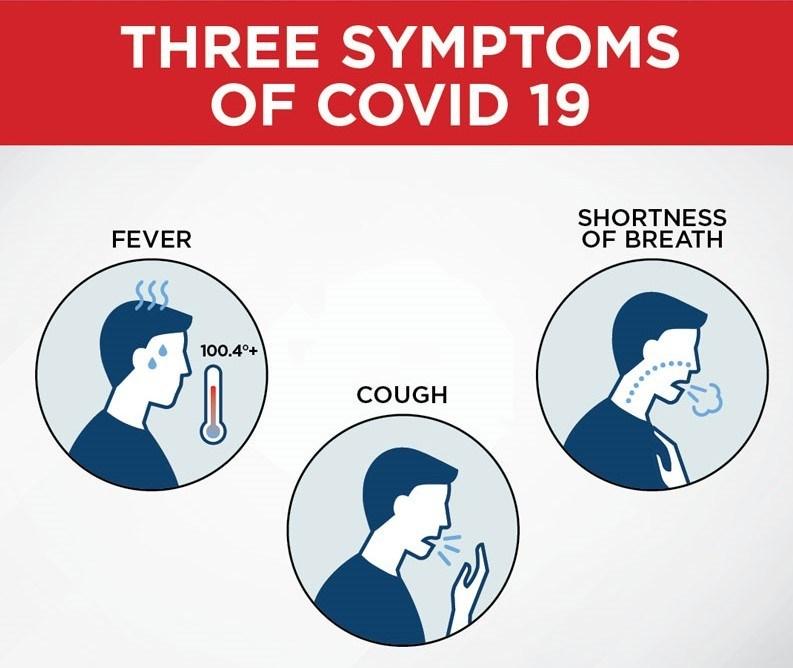 COVID-19 Pandemic image