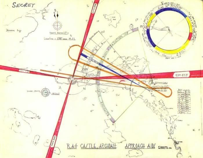 Blind Approach diagram produced by F/lt Eddie Edwards and S/ldr/ Alan Lynwood of RCAF 423